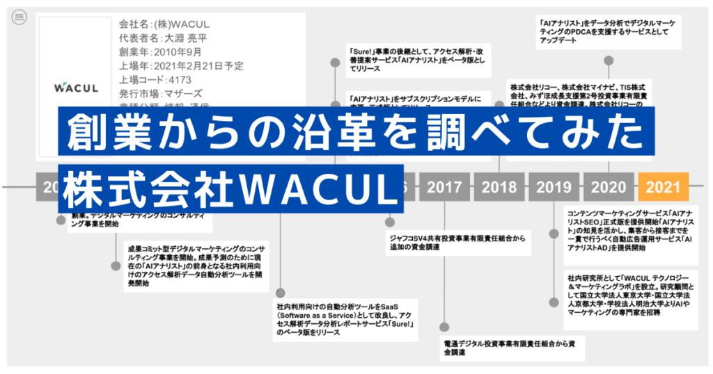 WACULの創業からの沿革