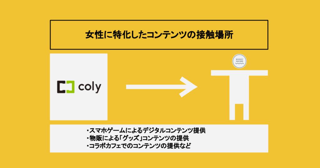 colyが顧客に提供している価値